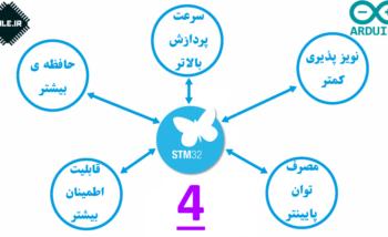 آموزش راه اندازی سنسورها و ماژولها توسط stm32 و آردوینو
