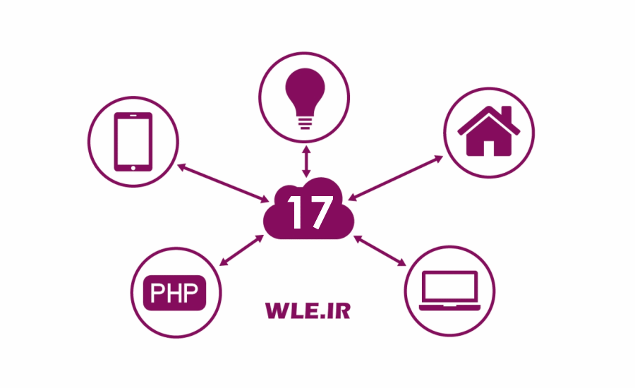 پروژه های اینترنت اشیاء با WI-FI و ESP-01