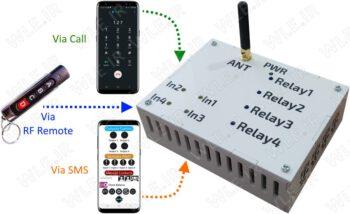 پروژه آموزشی کیت سخنگوی کنترل وسایل با تماس تلفنی و پیامک و SIM800