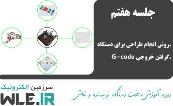 آموزش انجام طراحی برای ربات نویسنده و نقاش – تولید خروجی G-code